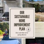 sustainable home improvement plan with induction range, cool roof, Tesla Model 3, and electric fireplace
